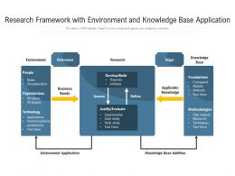 Research Framework With Environment And Knowledge Base Application