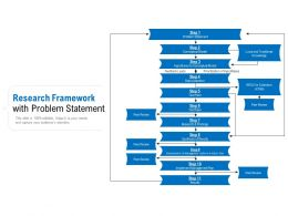 Research Framework With Problem Statement
