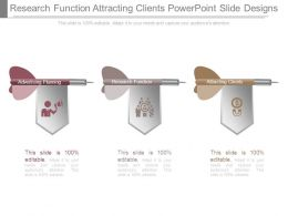 Research Function Attracting Clients Powerpoint Slide Designs