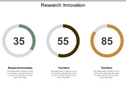 Research Innovation Ppt Powerpoint Presentation Show Deck Cpb