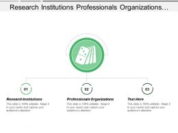 Research Institutions Professionals Organizations Community Based Organizations Work Sites