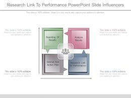 Research Link To Performance Powerpoint Slide Influencers