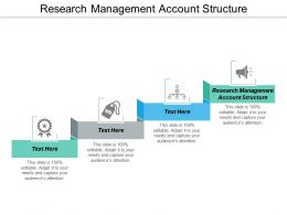 Research Management Account Structure Ppt Powerpoint Presentation Summary Cpb