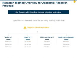 Research Method Overview For Academic Research Proposal Ppt Powerpoint Portfolio