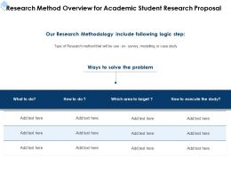 Research Method Overview For Academic Student Research Proposal Ppt Powerpoint Sample