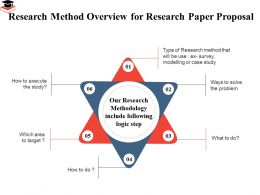 Research Method Overview For Research Paper Proposal Methodology Ppt Presentation Rules