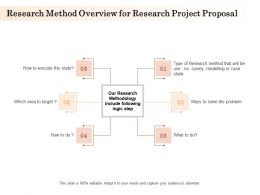 Research Method Overview For Research Project Proposal Ppt Powerpoint Portfolio Example