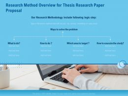 Research Method Overview For Thesis Research Paper Proposal Ppt Gallery