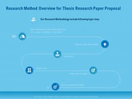 Research Method Overview For Thesis Research Paper Proposal Problem Ppt Template