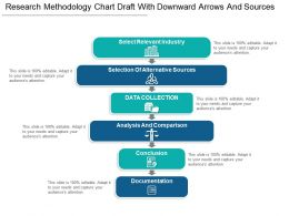 Research Methodology Chart Draft With Downward Arrows And Sources