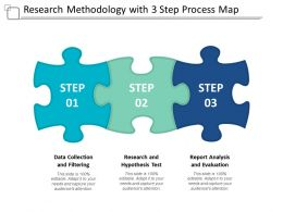 Research Methodology With 3 Step Process Map