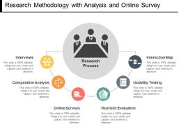 Research Methodology With Analysis And Online Survey