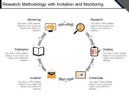 Research Methodology With Invitation And Monitoring Template 2