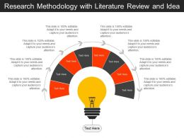 Research Methodology With Literature Review And Idea