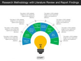 Research Methodology With Literature Review And Report Findings