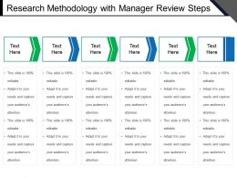 Research Methodology With Manager Review Steps