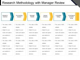 Research Methodology With Manager Review Template 2