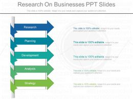 Research On Businesses Ppt Slide