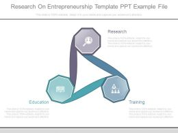 Research On Entrepreneurship Template Ppt Example File