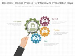 Research Planning Process For Interviewing Presentation Ideas