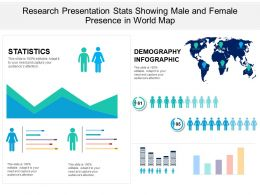 Research Presentation Stats Showing Male And Female Presence In World Map