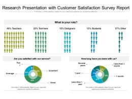 Research Presentation With Customer Satisfaction Survey Report