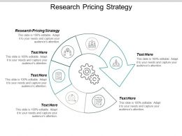 Research Pricing Strategy Ppt Powerpoint Presentation Gallery Ideas Cpb