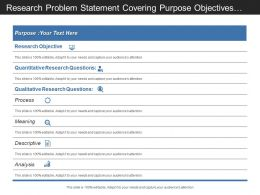 Research Problem Statement Covering Purpose Objectives And Research Questions
