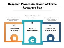 Research Process In Group Of Three Rectangle Box