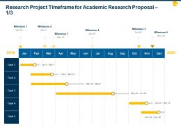 Research Project Timeframe For Academic Research Proposal Ppt Powerpoint Pictures