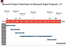 Research Project Timeframe For Research Paper Proposal Milestone 1 To 6 Ppt Presentation Show