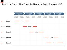 Research Project Timeframe For Research Paper Proposal Week 1 To 9 Ppt Presentation Themes