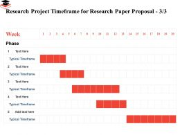 Research Project Timeframe For Research Paper Proposal Week Ppt Presentation Microsoft