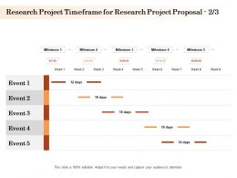 Research Project Timeframe For Research Project Proposal L1584 Ppt Powerpoint Model Outfit