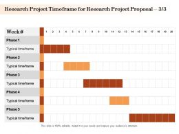 Research Project Timeframe For Research Project Proposal Ppt Powerpoint Summary Sample