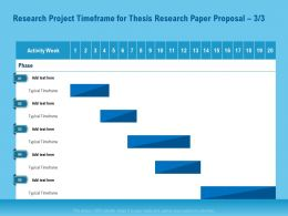 Research Project Timeframe For Thesis Research Paper Proposal Activity Ppt Outline