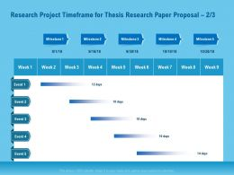 Research Project Timeframe For Thesis Research Paper Proposal Event Ppt File Slides