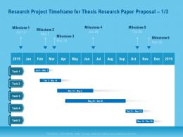 Research Project Timeframe For Thesis Research Paper Proposal Milestone Ppt File Topics