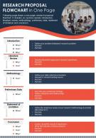 Research Proposal Flowchart In One Page Presentation Report Infographic PPT PDF Document