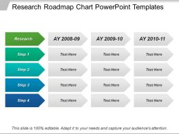 Research Roadmap Chart PowerPoint Templates