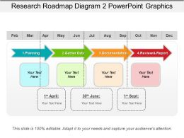 Research Roadmap Diagram 2 Powerpoint Graphics