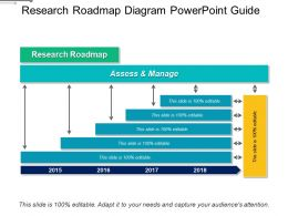 Research Roadmap Diagram PowerPoint Guide