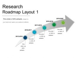 Research Roadmap Layout 1 PowerPoint Ideas