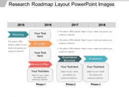 Research Roadmap Layout PowerPoint Images