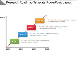 Research Roadmap Template Powerpoint Layout