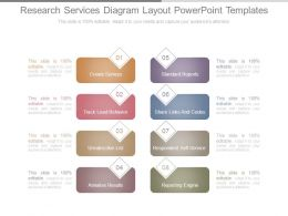Research Services Diagram Layout Powerpoint Templates