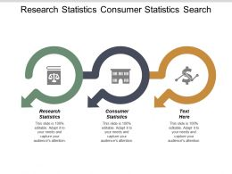 Research Statistics Consumer Statistics Search Engine Positioning Optimization Cpb