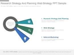 Research Strategy And Planning Web Strategy Ppt Sample