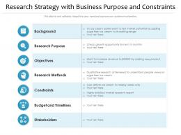 Research Strategy With Business Purpose And Constraints