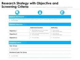 Research Strategy With Objective And Screening Criteria